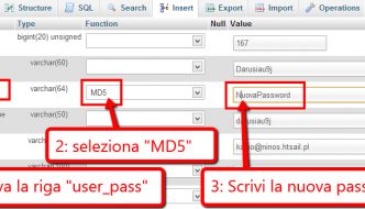 Cambiare Password Wordpress con phpMyAdmin