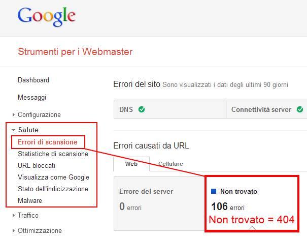 Trovare Errori 404