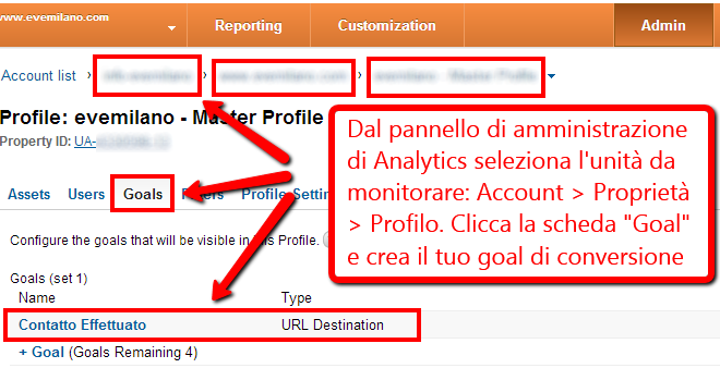 Crea un Goal in Analytics