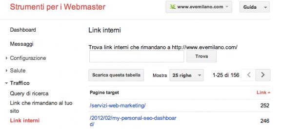 Ottimizzazione dei Link Interni