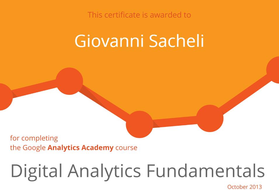 Google Analytics Academy Certificate