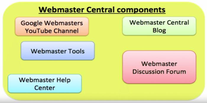 Fonti Ufficiali Google Webmaster Central