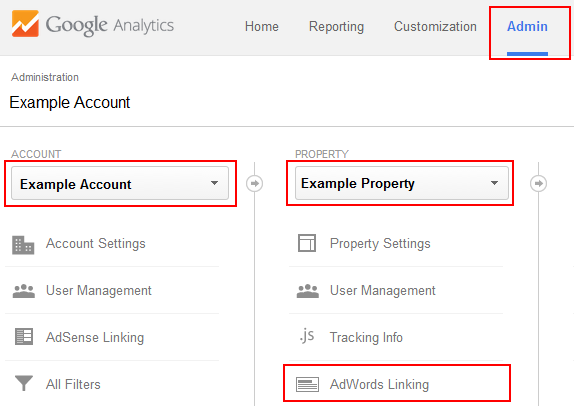 collegare adwords con analytics