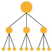 struttura-a-piramide