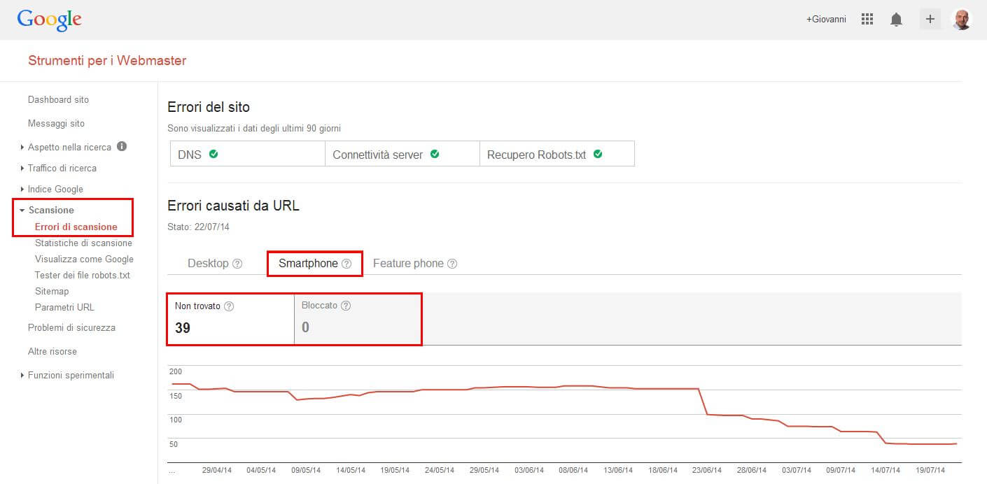 Errori Crawling Sito Mobile in Google Webmater Tools