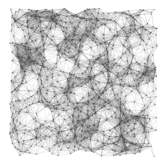 Il Link Graph