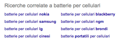 Ricerche correlate mostrate da Google