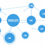 Come vede Google i backlink site-wide?