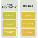 Guida SEO Copywriting: come scrivere per il Web