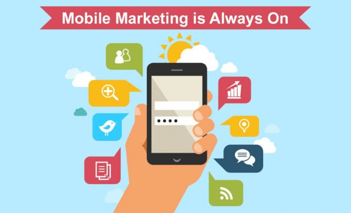 Mobile Marketing Advertising