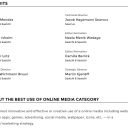 One Word Google Search Webby Awards 2015 - Credits