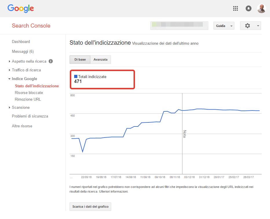 Verificare lo stato di indicizzazione su Google