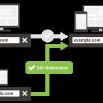 Come migrare un sito web mobile da URL m. a responsive