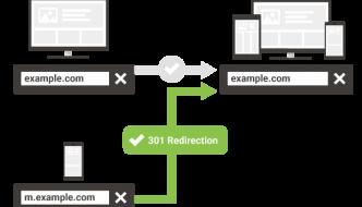 Redirezioni URL mobile