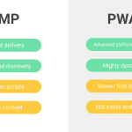 PWAMP – Come combinare PWA e AMP per caricamenti immediati