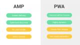 PWAMP – Progressive Web App + AMP