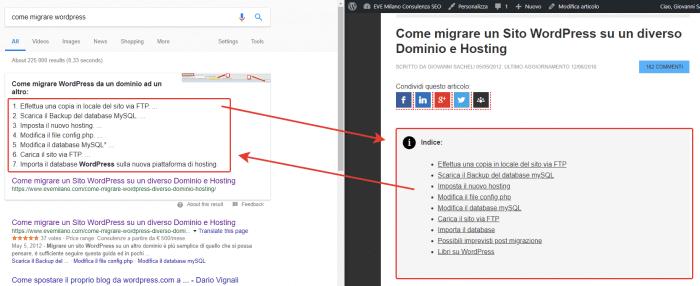 Come creare un indice HTML