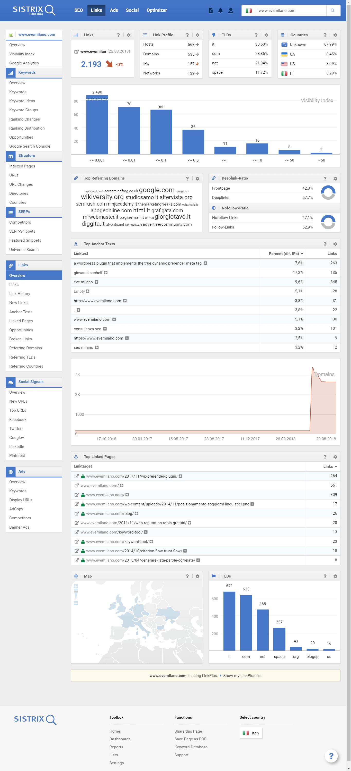 Monitoraggio dei backlink