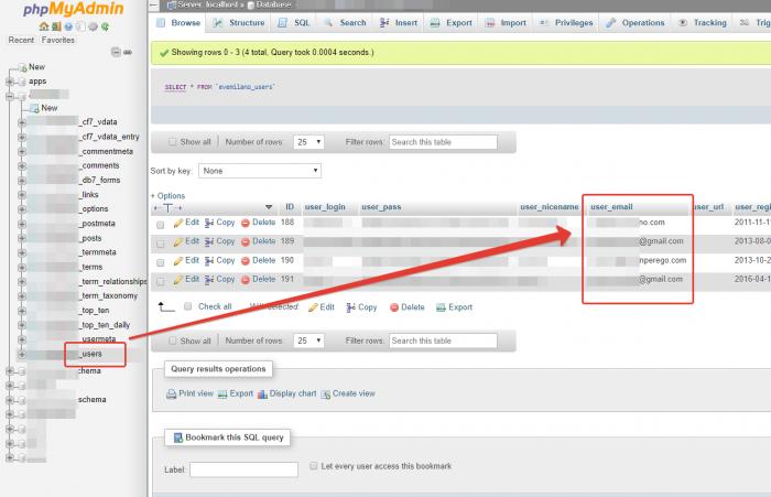 Resettare le email di WordPress con phpMyAdmin