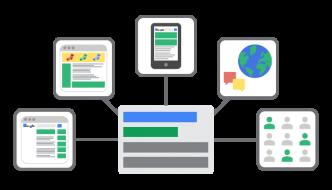 Investire in pubblicità online con Google Ads