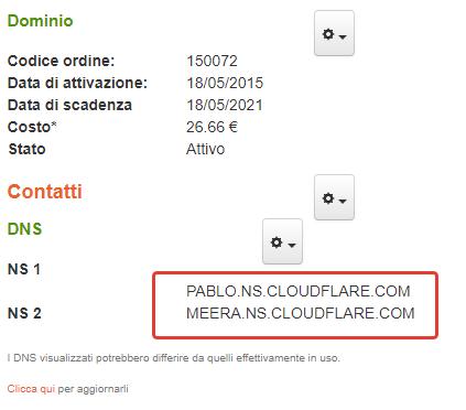 Inserire i DNS di Cloudflare