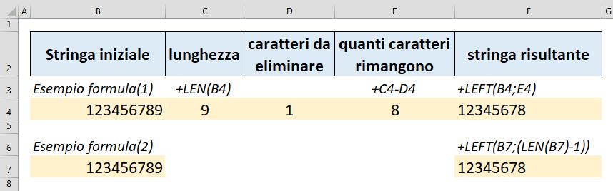Come rimuovere ultimo carattere con Excel