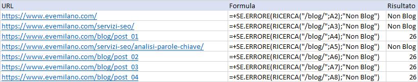 Excel - Funzione RICERCA