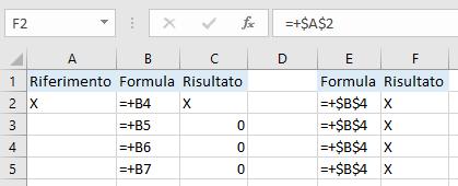 Excel - Riferimenti Assoluti e Relativi