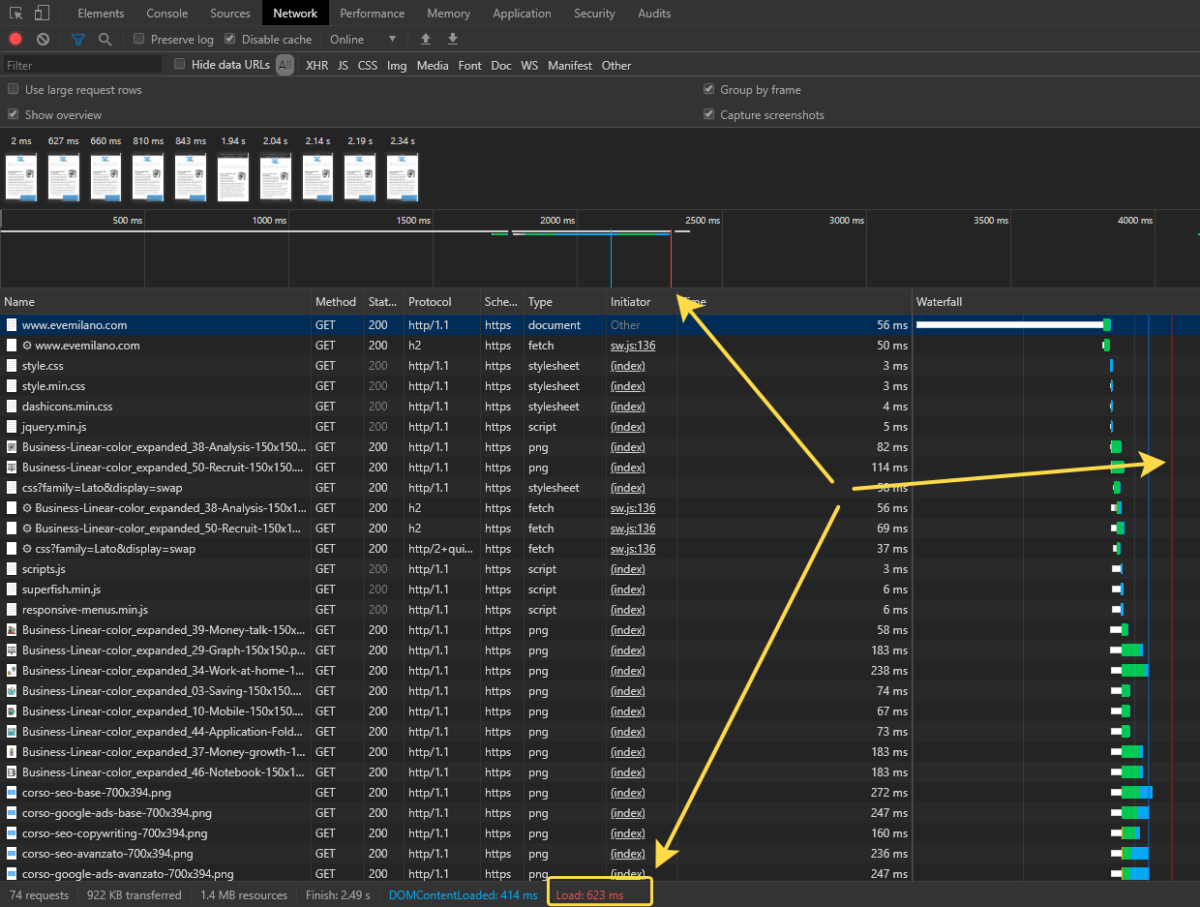 Evento load avviene quando la pagina è stata caricata completamente.