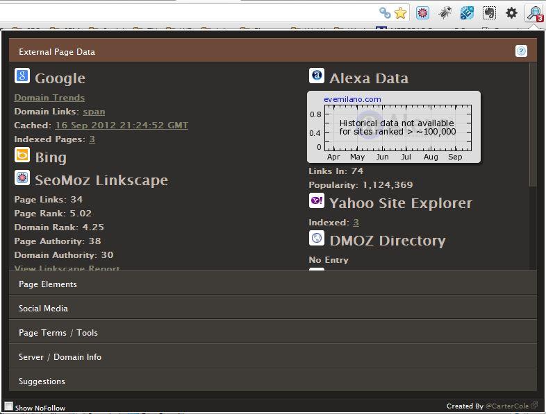 Estensioni Chrome: SEO site tool