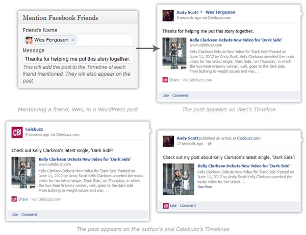 Il Plugin ufficiale di facebook per WordPress