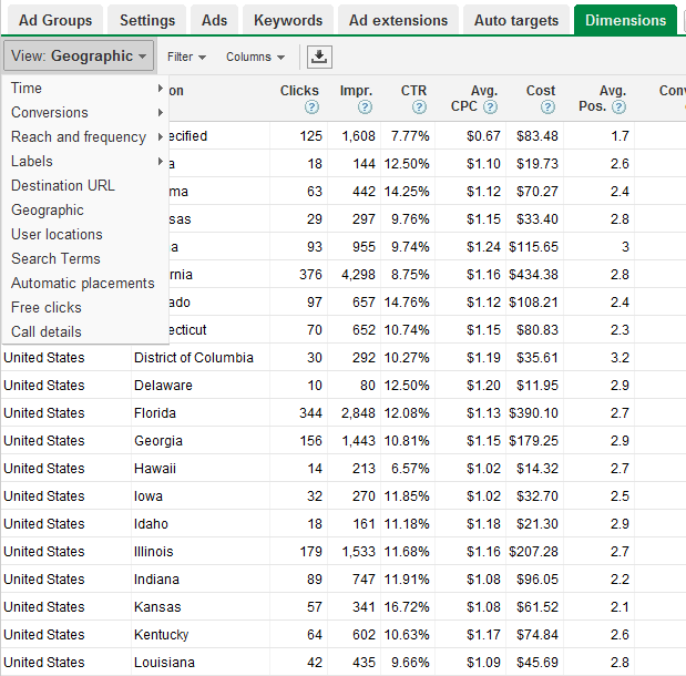 AdWords-Rendimento-Geografico