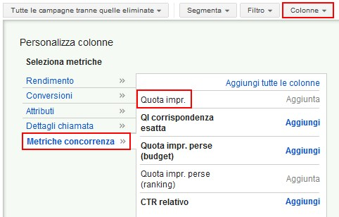 Quota Impressioni Google AdWords